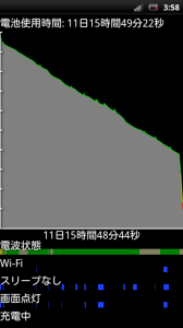 20120128211553